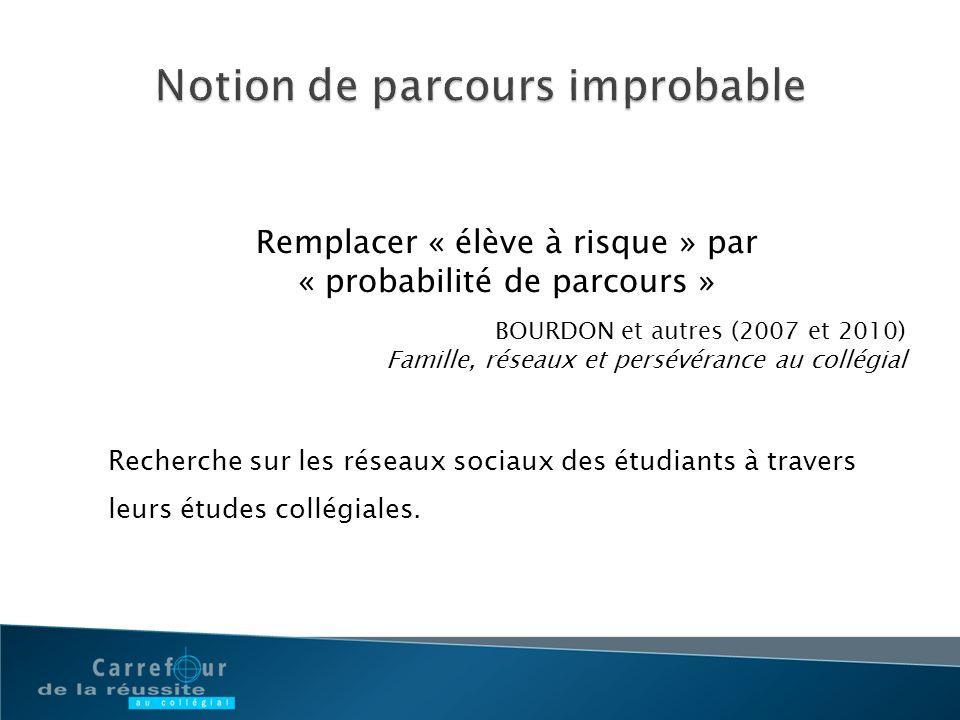Remplacer « élève à risque » par « probabilité de parcours » BOURDON et autres (2007 et 2010) Famille, réseaux et persévérance au collégial Recherche