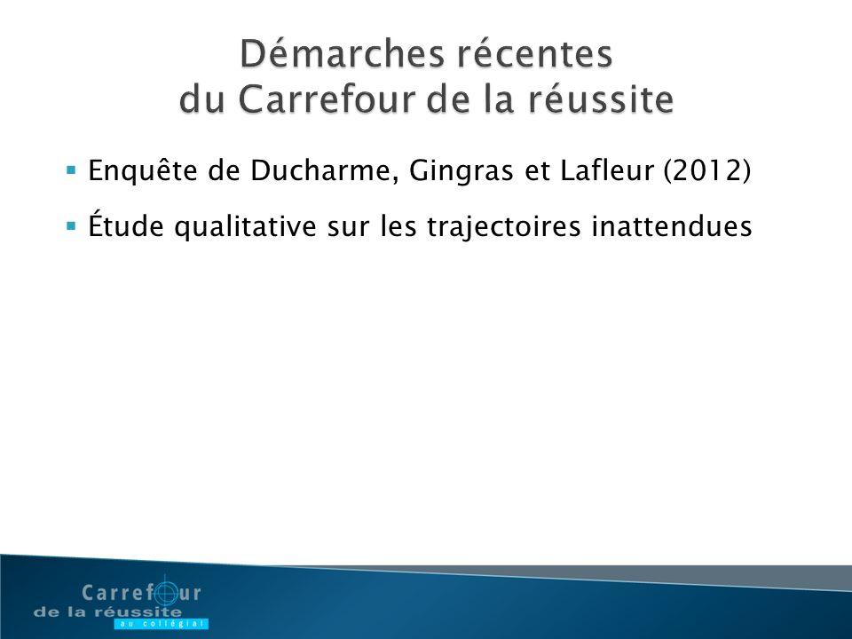 Enquête de Ducharme, Gingras et Lafleur (2012) Étude qualitative sur les trajectoires inattendues