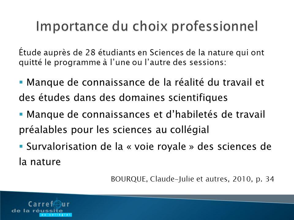 Étude auprès de 28 étudiants en Sciences de la nature qui ont quitté le programme à lune ou lautre des sessions: Manque de connaissance de la réalité