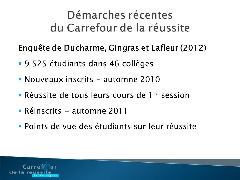 Enquête de Ducharme, Gingras et Lafleur (2012) 9 525 étudiants dans 46 collèges Nouveaux inscrits - automne 2010 Réussite de tous leurs cours de 1 re