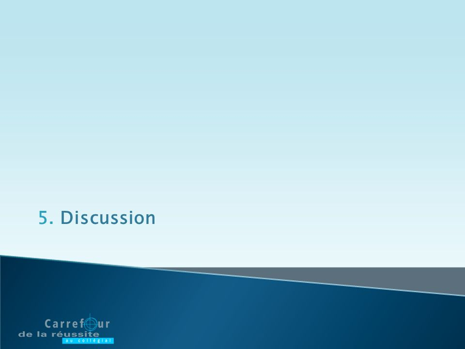 5.Discussion