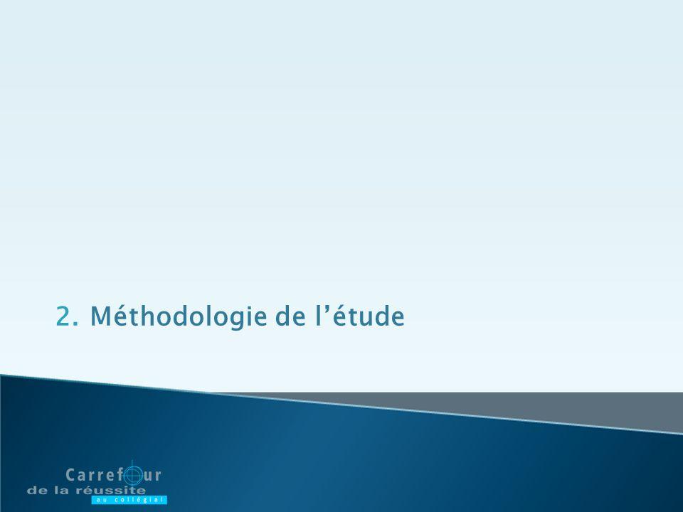2. Méthodologie de létude
