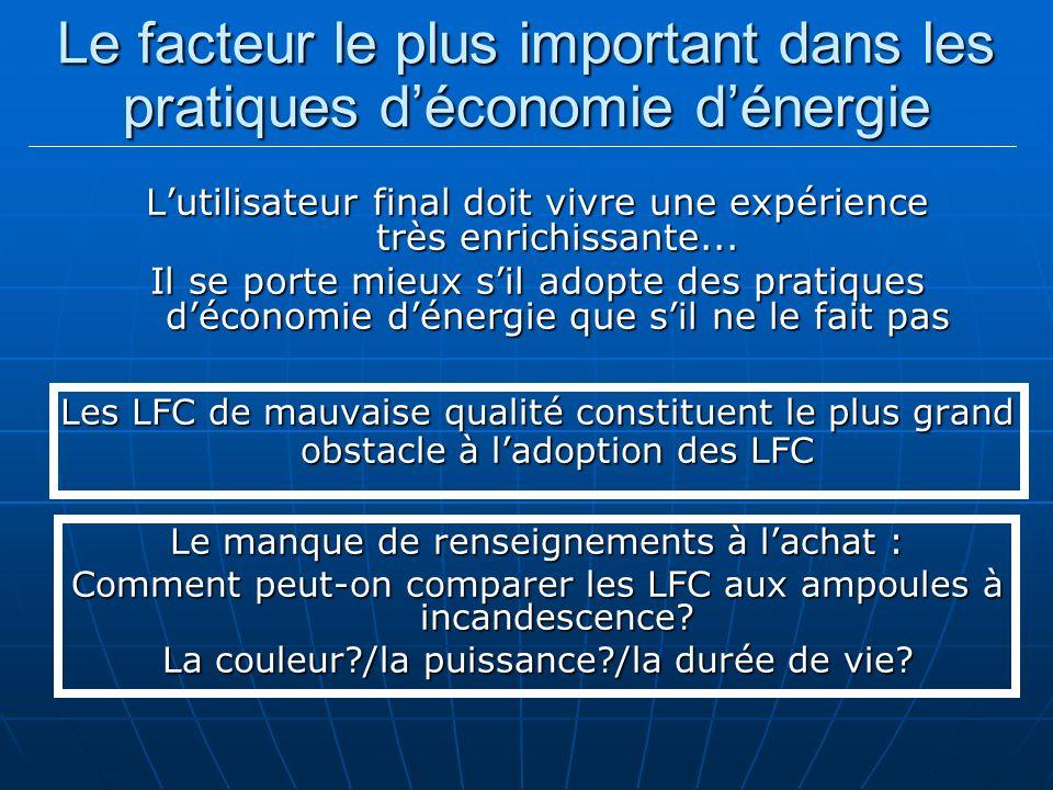 Le facteur le plus important dans les pratiques déconomie dénergie Lutilisateur final doit vivre une expérience très enrichissante...