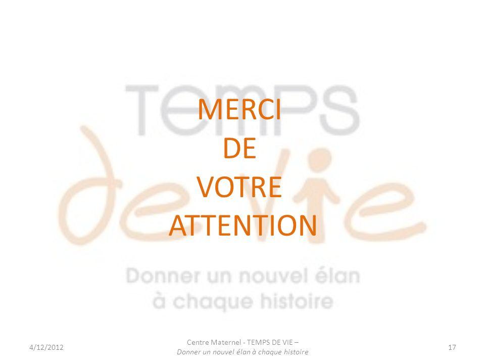 4/12/2012 Centre Maternel - TEMPS DE VIE – Donner un nouvel élan à chaque histoire 17 MERCI DE VOTRE ATTENTION