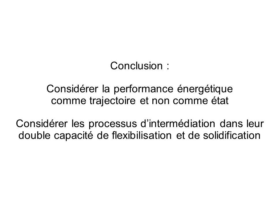 Conclusion : Considérer la performance énergétique comme trajectoire et non comme état Considérer les processus dintermédiation dans leur double capac