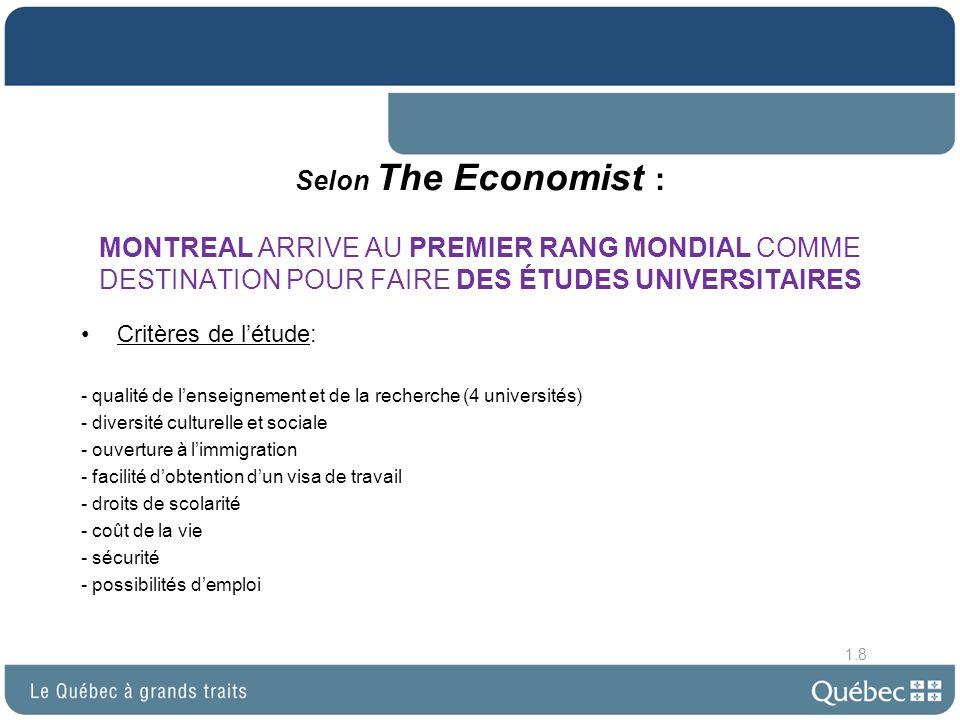 Les 5 premières destinations: 1)Montréal, Québec 2)Londres, Grande-Bretagne 3)Hong Kong, Chine 4)Toronto, Canada 5)Cambridge, Grande-Bretagne Létude est accessible sur : http://seaturtleindex.comhttp://seaturtleindex.com 1.9