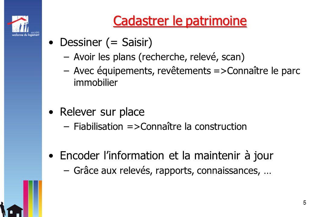 Cadastrer le patrimoine Dessiner (= Saisir) –Avoir les plans (recherche, relevé, scan) –Avec équipements, revêtements =>Connaître le parc immobilier R