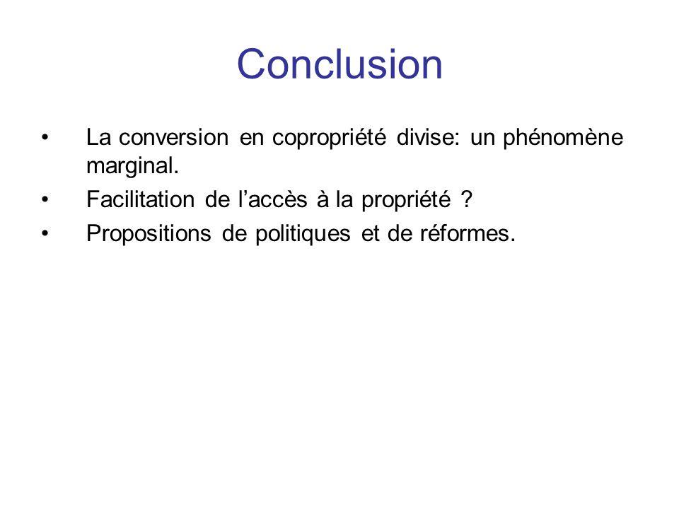 Conclusion La conversion en copropriété divise: un phénomène marginal. Facilitation de laccès à la propriété ? Propositions de politiques et de réform
