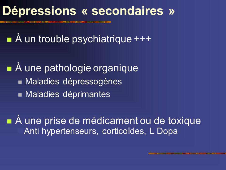 Dépressions « secondaires » À un trouble psychiatrique +++ À une pathologie organique Maladies dépressogènes Maladies déprimantes À une prise de médic
