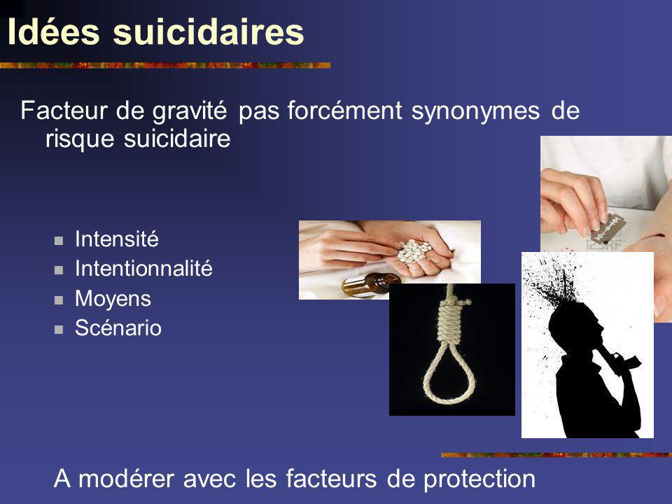 Idées suicidaires Facteur de gravité pas forcément synonymes de risque suicidaire Intensité Intentionnalité Moyens Scénario A modérer avec les facteur