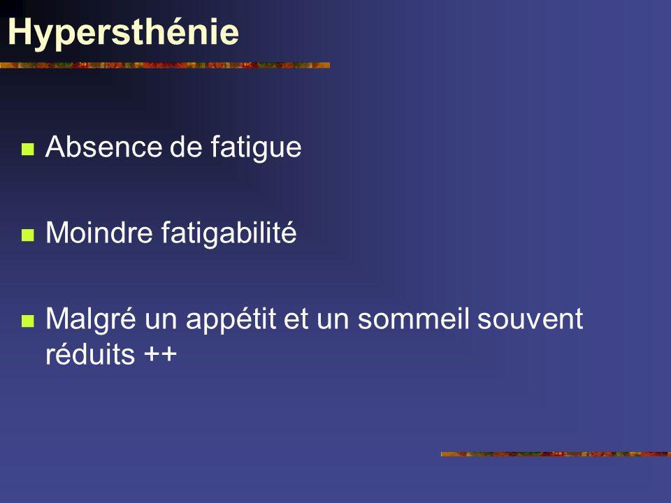 Hypersthénie Absence de fatigue Moindre fatigabilité Malgré un appétit et un sommeil souvent réduits ++