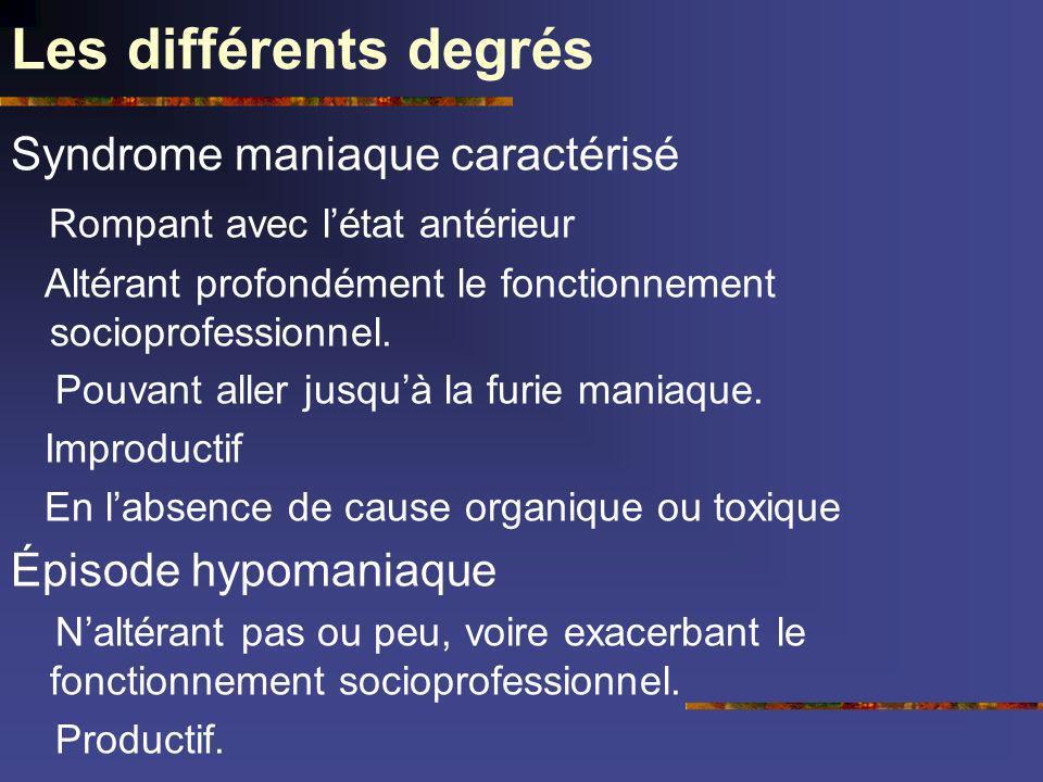 Les différents degrés Syndrome maniaque caractérisé Rompant avec létat antérieur Altérant profondément le fonctionnement socioprofessionnel. Pouvant a