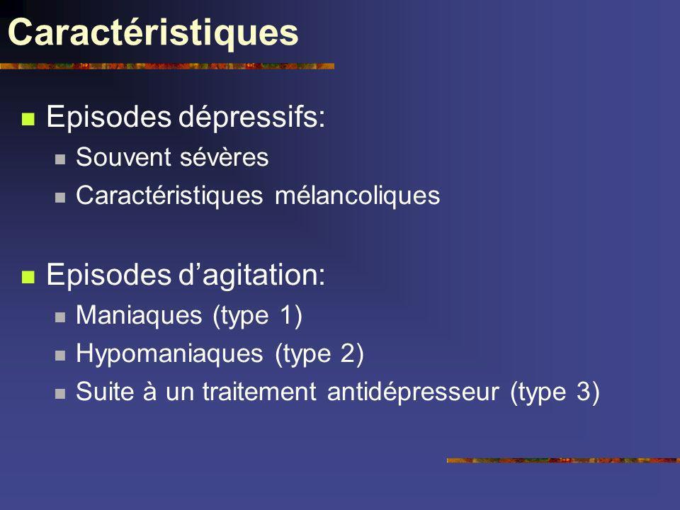 Caractéristiques Episodes dépressifs: Souvent sévères Caractéristiques mélancoliques Episodes dagitation: Maniaques (type 1) Hypomaniaques (type 2) Su