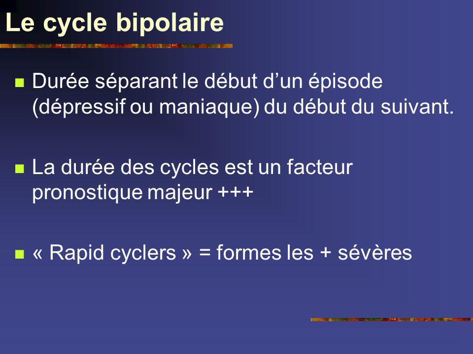 Le cycle bipolaire Durée séparant le début dun épisode (dépressif ou maniaque) du début du suivant. La durée des cycles est un facteur pronostique maj