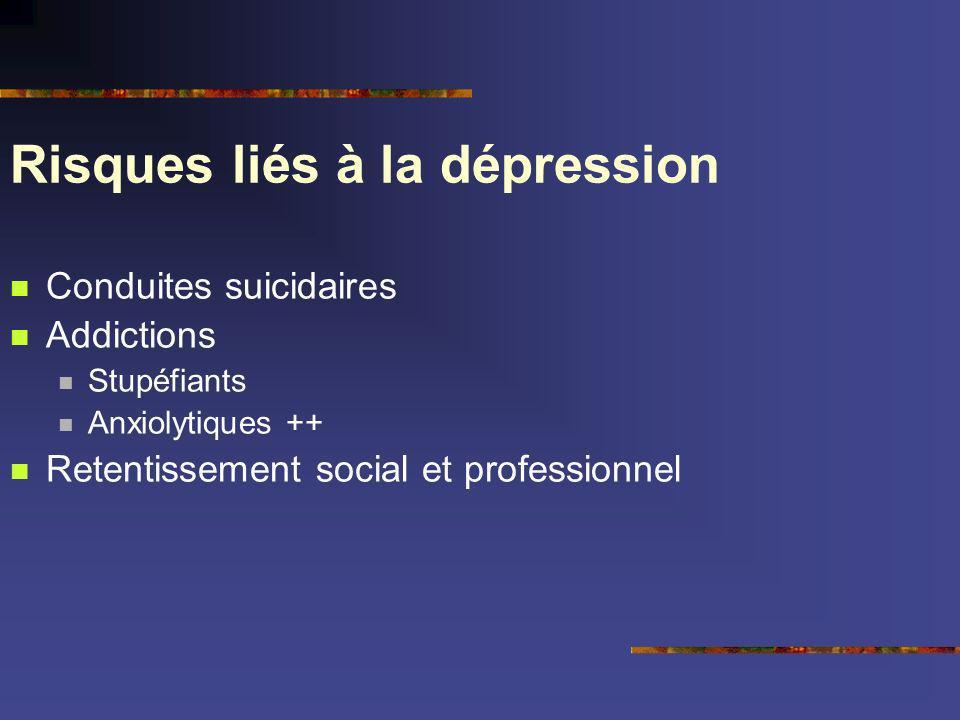 Risques liés à la dépression Conduites suicidaires Addictions Stupéfiants Anxiolytiques ++ Retentissement social et professionnel