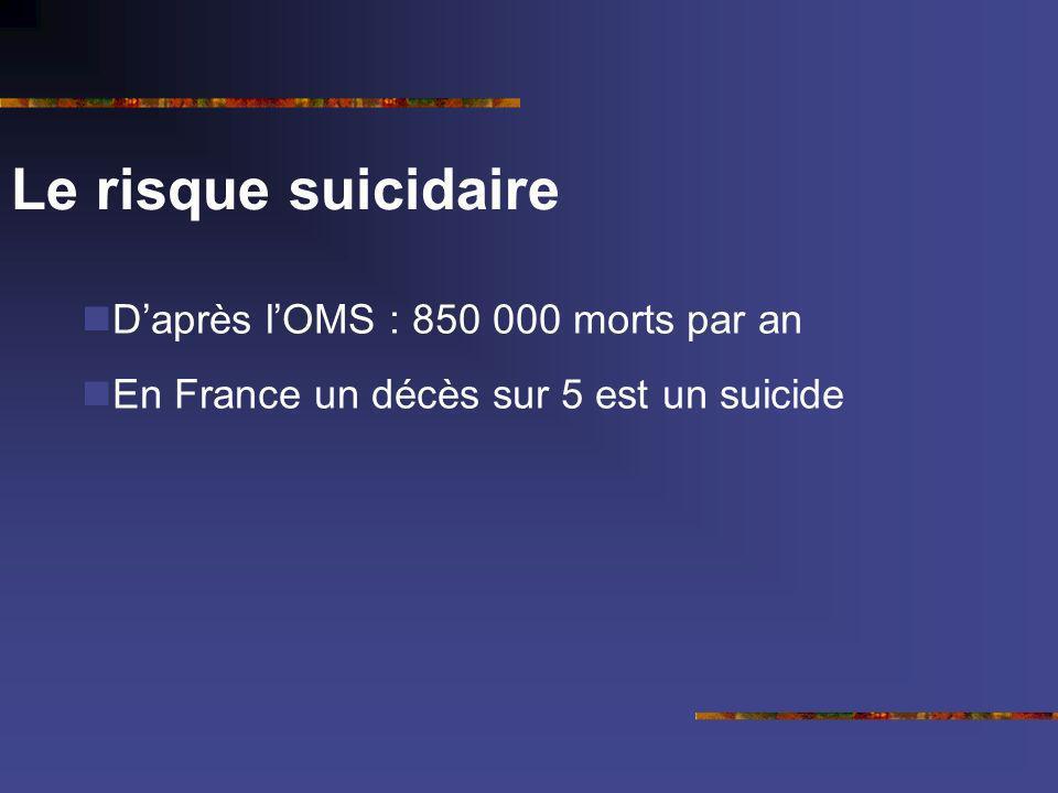 Le risque suicidaire Daprès lOMS : 850 000 morts par an En France un décès sur 5 est un suicide