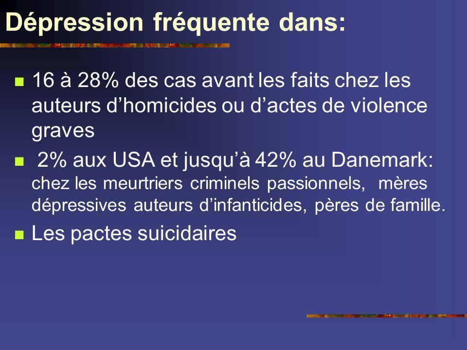 Dépression fréquente dans: 16 à 28% des cas avant les faits chez les auteurs dhomicides ou dactes de violence graves 2% aux USA et jusquà 42% au Danem