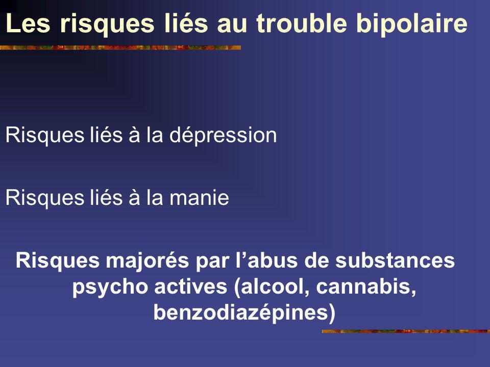 Les risques liés au trouble bipolaire Risques liés à la dépression Risques liés à la manie Risques majorés par labus de substances psycho actives (alc