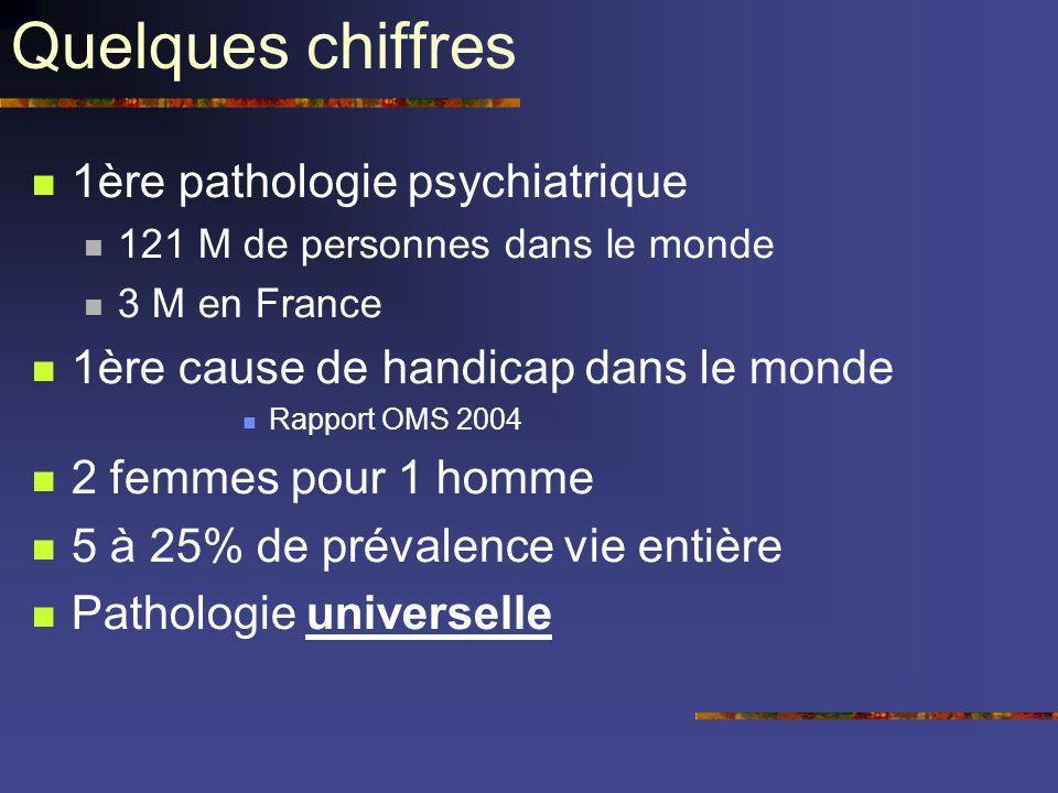 Quelques chiffres 1ère pathologie psychiatrique 121 M de personnes dans le monde 3 M en France 1ère cause de handicap dans le monde Rapport OMS 2004 2
