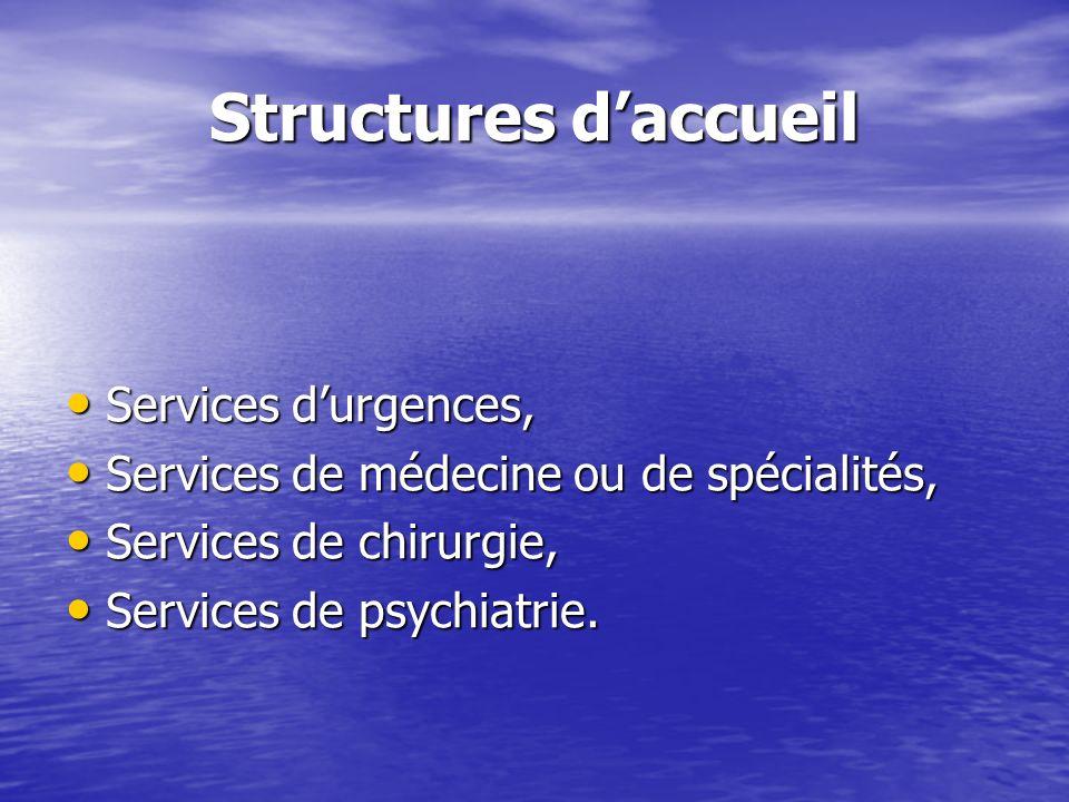 Unités de soins palliatifs ou équipes mobiles, Unités de soins palliatifs ou équipes mobiles, Services sociaux, Services sociaux, H.à.D., H.à.D., S.S.I.A.D., S.S.I.A.D., C.L.I.C.