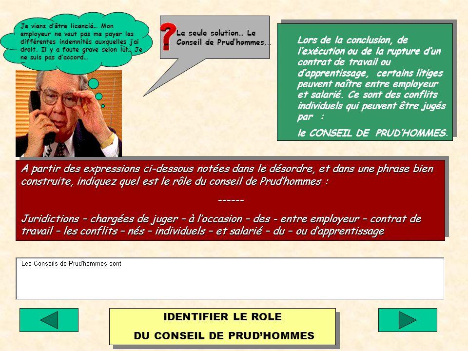 La seule solution… Le Conseil de Prud hommes … IDENTIFIER LE ROLE DU CONSEIL DE PRUDHOMMES IDENTIFIER LE ROLE DU CONSEIL DE PRUDHOMMES A partir des expressions ci-dessous notées dans le désordre, et dans une phrase bien construite, indiquez quel est le rôle du conseil de Prudhommes : ------ Juridictions – chargées de juger – à loccasion – des - entre employeur – contrat de travail – les conflits – nés – individuels – et salarié – du – ou dapprentissage A partir des expressions ci-dessous notées dans le désordre, et dans une phrase bien construite, indiquez quel est le rôle du conseil de Prudhommes : ------ Juridictions – chargées de juger – à loccasion – des - entre employeur – contrat de travail – les conflits – nés – individuels – et salarié – du – ou dapprentissage Lors de la conclusion, de lexécution ou de la rupture dun contrat de travail ou dapprentissage, certains litiges peuvent naître entre employeur et salarié.