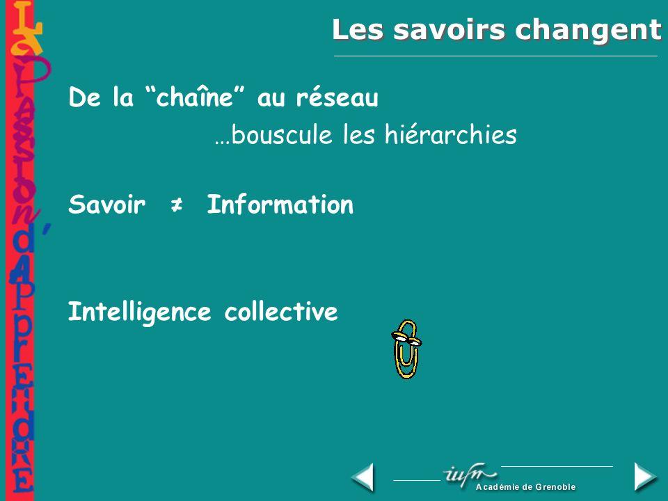 Les savoirs changent De la chaîne au réseau …bouscule les hiérarchies Savoir Information Intelligence collective