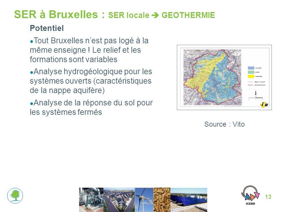13 SER à Bruxelles : SER locale GEOTHERMIE Potentiel Tout Bruxelles nest pas logé à la même enseigne .