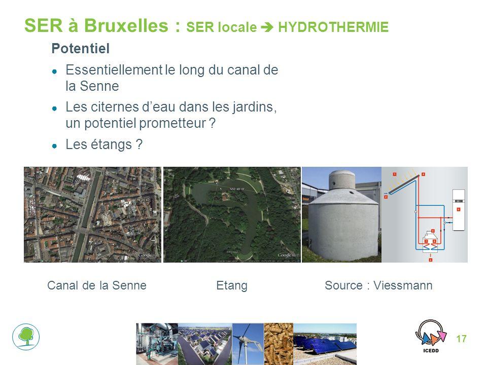 17 SER à Bruxelles : SER locale HYDROTHERMIE Potentiel Essentiellement le long du canal de la Senne Les citernes deau dans les jardins, un potentiel prometteur .