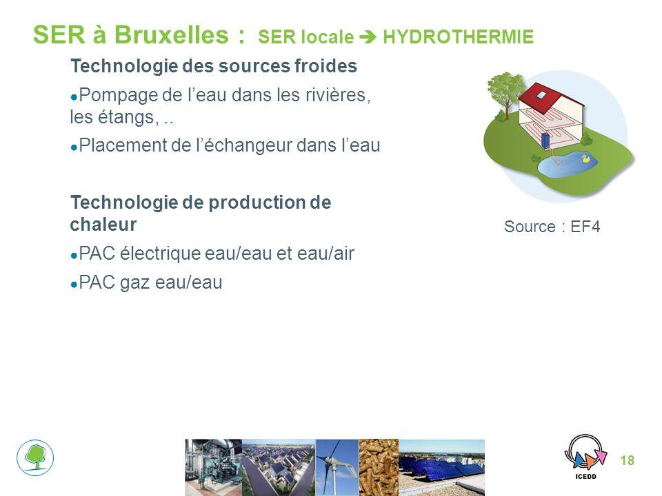18 SER à Bruxelles : SER locale HYDROTHERMIE Technologie des sources froides Pompage de leau dans les rivières, les étangs,..
