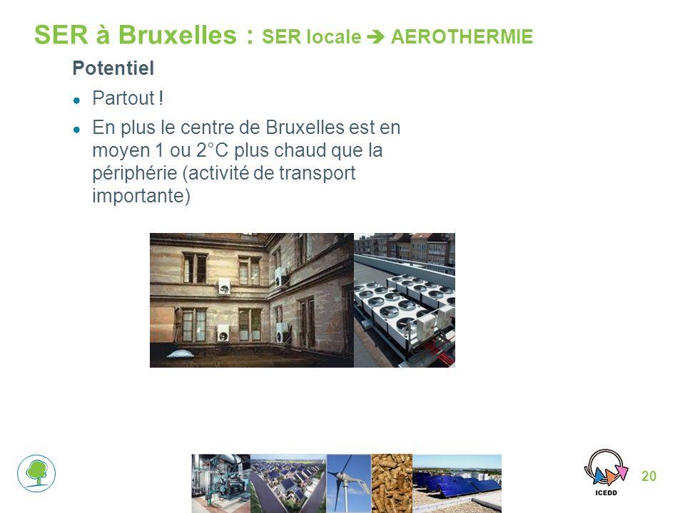 20 SER à Bruxelles : SER locale AEROTHERMIE Potentiel Partout .