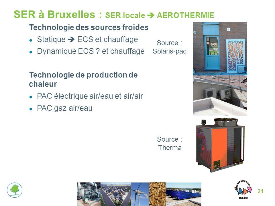 21 SER à Bruxelles : SER locale AEROTHERMIE Technologie des sources froides Statique ECS et chauffage Dynamique ECS .
