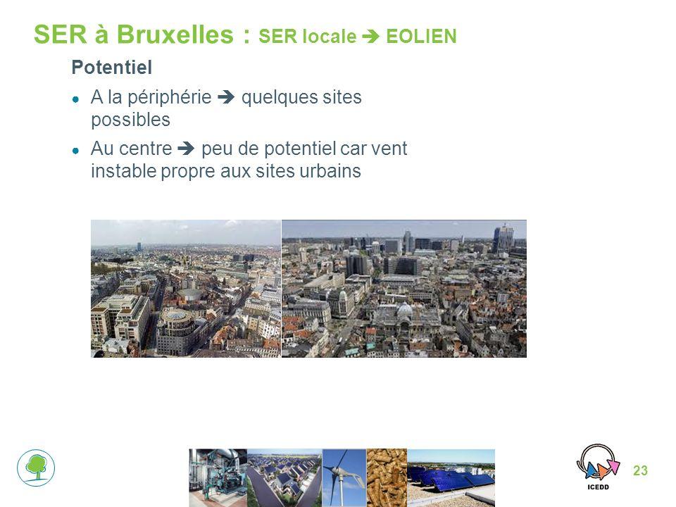 23 SER à Bruxelles : SER locale EOLIEN Potentiel A la périphérie quelques sites possibles Au centre peu de potentiel car vent instable propre aux sites urbains