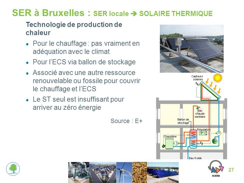 27 SER à Bruxelles : SER locale SOLAIRE THERMIQUE Technologie de production de chaleur Pour le chauffage : pas vraiment en adéquation avec le climat Pour lECS via ballon de stockage Associé avec une autre ressource renouvelable ou fossile pour couvrir le chauffage et lECS Le ST seul est insuffisant pour arriver au zéro énergie Source : E+