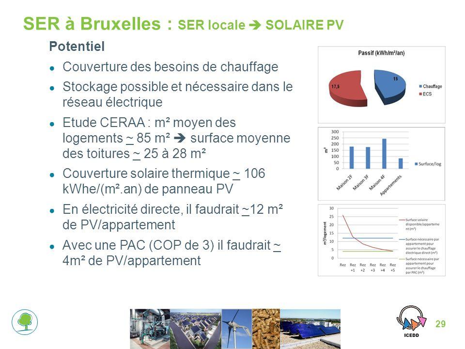 29 SER à Bruxelles : SER locale SOLAIRE PV Potentiel Couverture des besoins de chauffage Stockage possible et nécessaire dans le réseau électrique Etude CERAA : m² moyen des logements ~ 85 m² surface moyenne des toitures ~ 25 à 28 m² Couverture solaire thermique ~ 106 kWhe/(m².an) de panneau PV En électricité directe, il faudrait ~12 m² de PV/appartement Avec une PAC (COP de 3) il faudrait ~ 4m² de PV/appartement
