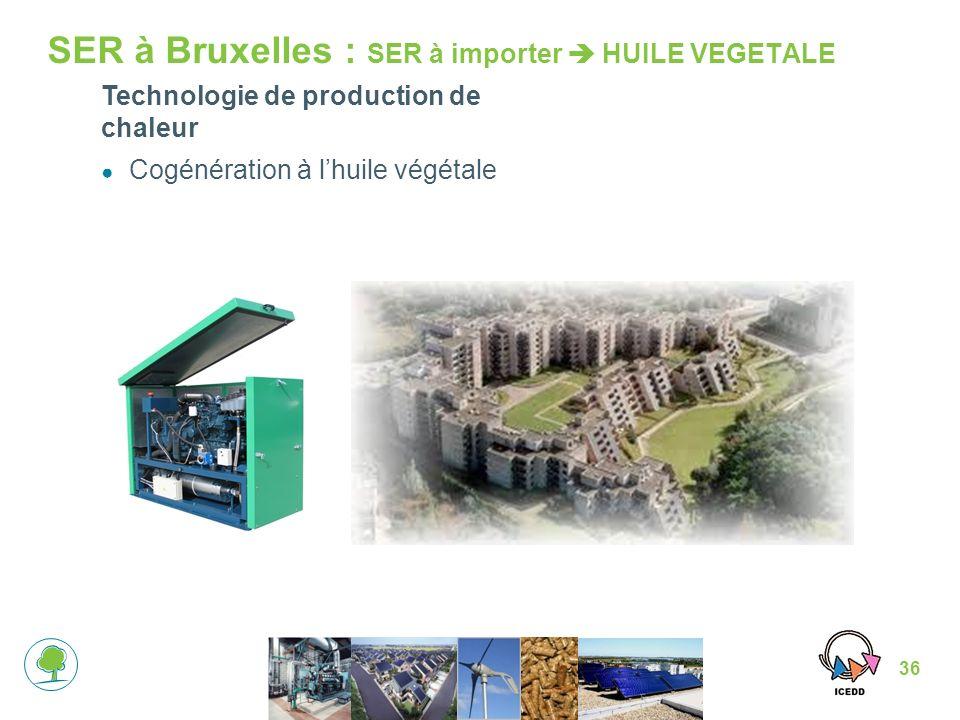 36 SER à Bruxelles : SER à importer HUILE VEGETALE Technologie de production de chaleur Cogénération à lhuile végétale