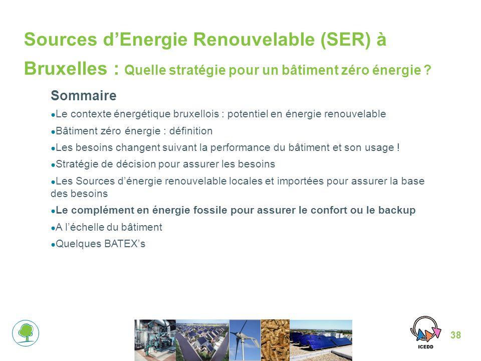 38 Sources dEnergie Renouvelable (SER) à Bruxelles : Quelle stratégie pour un bâtiment zéro énergie .