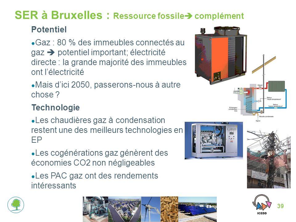 39 SER à Bruxelles : Ressource fossile complément Potentiel Gaz : 80 % des immeubles connectés au gaz potentiel important; électricité directe : la grande majorité des immeubles ont lélectricité Mais dici 2050, passerons-nous à autre chose .