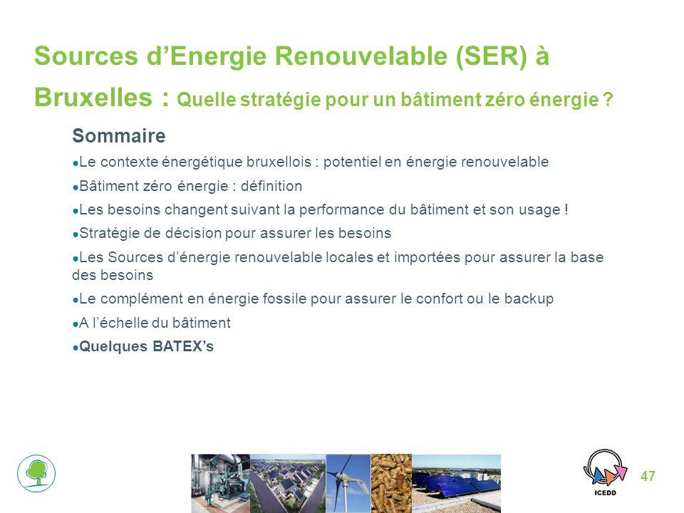 47 Sources dEnergie Renouvelable (SER) à Bruxelles : Quelle stratégie pour un bâtiment zéro énergie .
