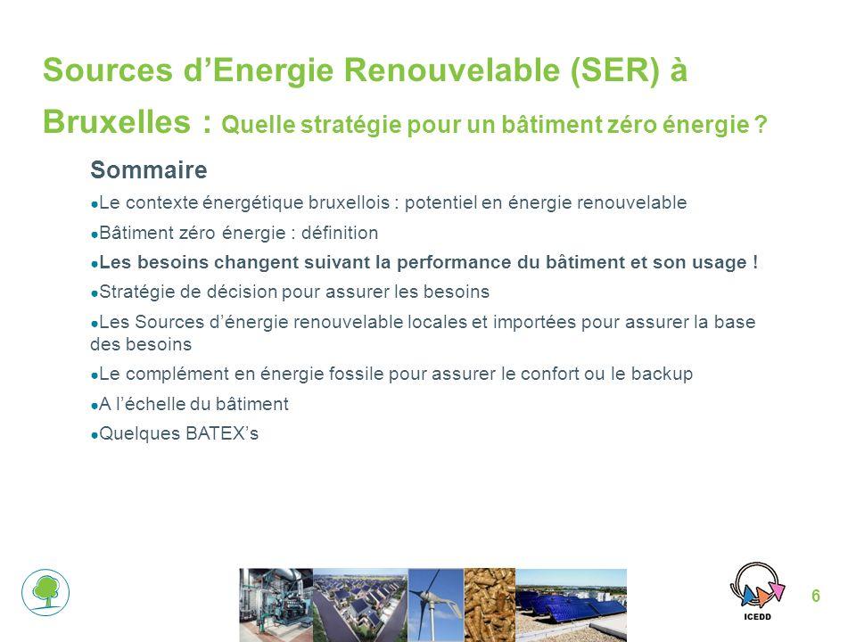 6 Sources dEnergie Renouvelable (SER) à Bruxelles : Quelle stratégie pour un bâtiment zéro énergie .