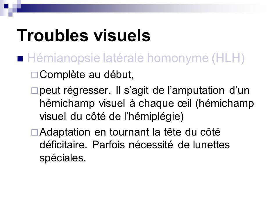 Troubles visuels Hémianopsie latérale homonyme (HLH) Complète au début, peut régresser.