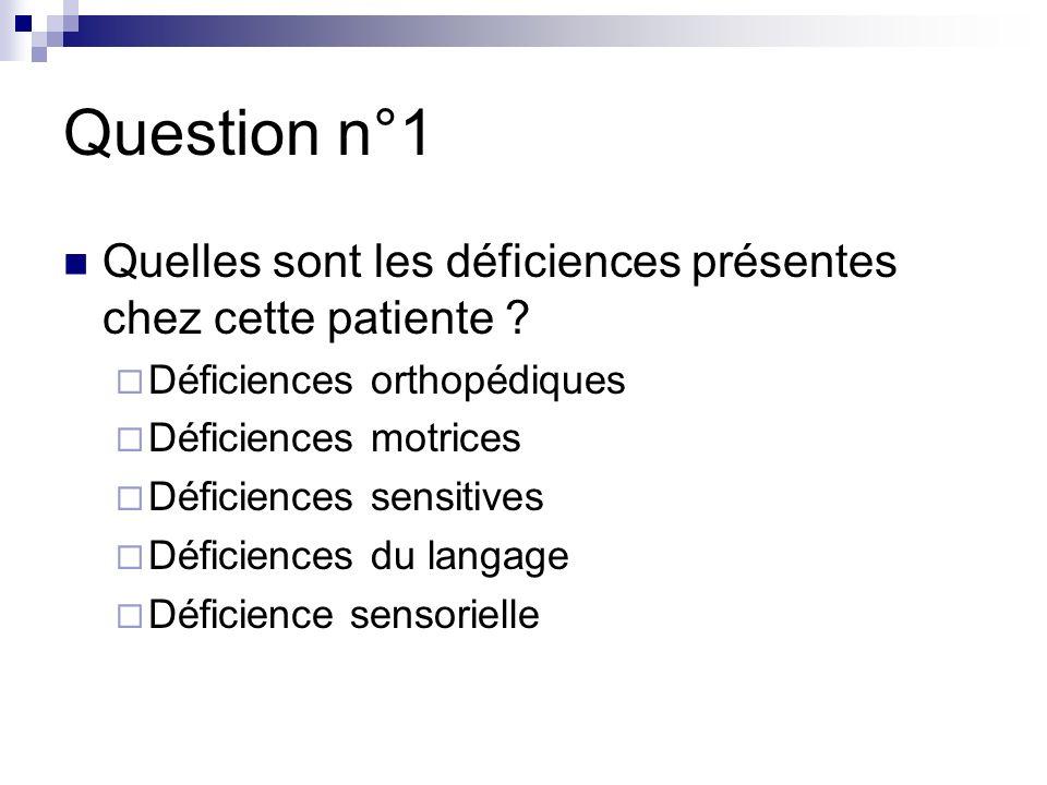 Question n°1 Quelles sont les déficiences présentes chez cette patiente .