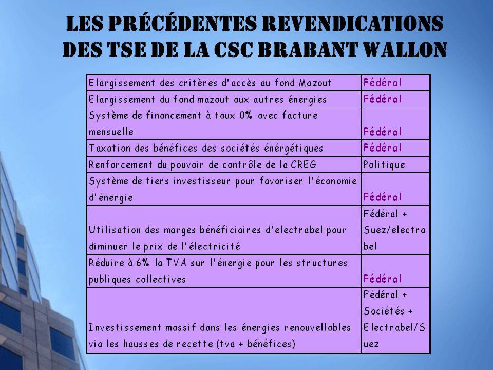 Les précédentes revendications des TSE de la CSC Brabant wallon