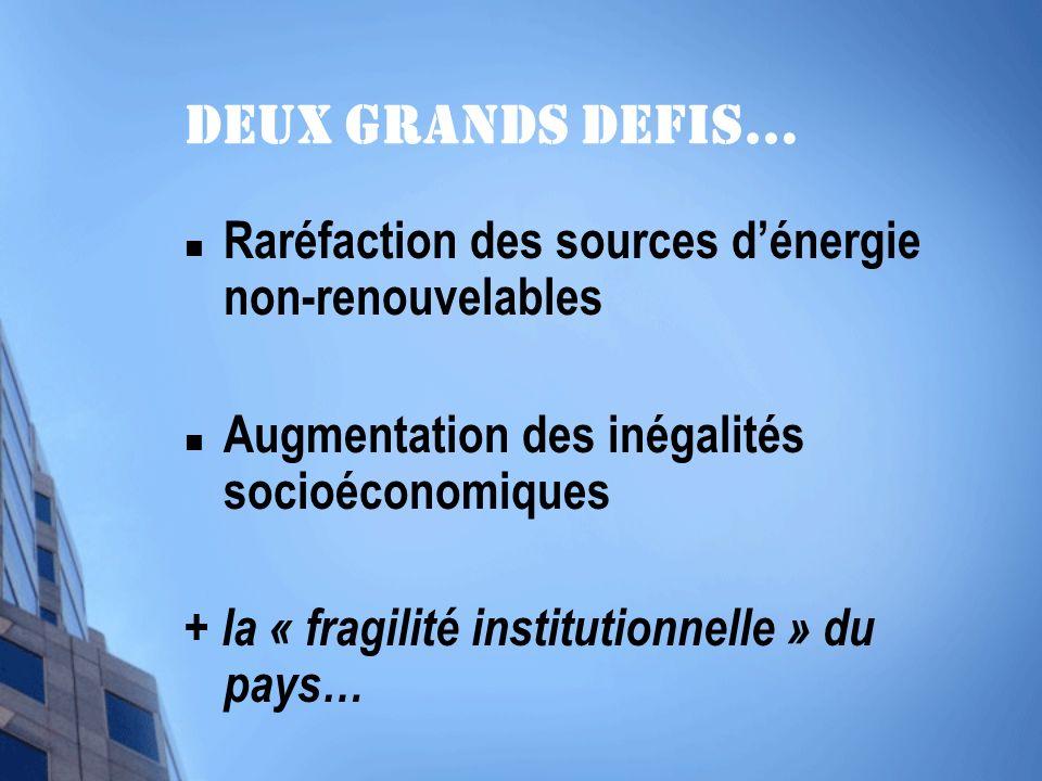 Deux grands DEFIS… Raréfaction des sources dénergie non-renouvelables Augmentation des inégalités socioéconomiques + la « fragilité institutionnelle » du pays…