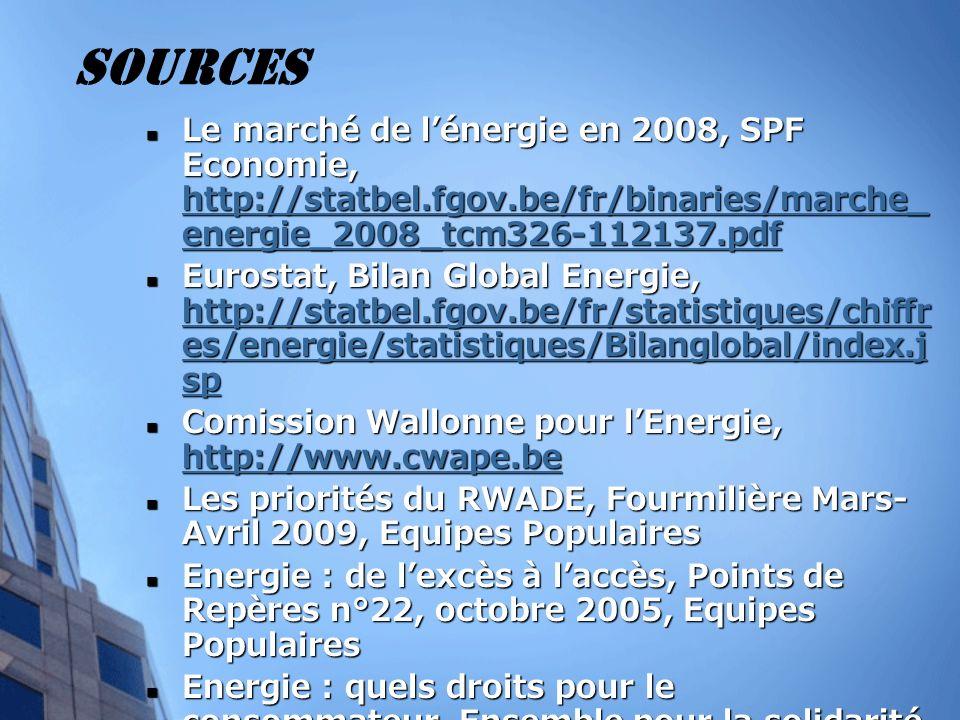 Sources Le marché de lénergie en 2008, SPF Economie, http://statbel.fgov.be/fr/binaries/marche_ energie_2008_tcm326-112137.pdf Le marché de lénergie en 2008, SPF Economie, http://statbel.fgov.be/fr/binaries/marche_ energie_2008_tcm326-112137.pdf http://statbel.fgov.be/fr/binaries/marche_ energie_2008_tcm326-112137.pdf http://statbel.fgov.be/fr/binaries/marche_ energie_2008_tcm326-112137.pdf Eurostat, Bilan Global Energie, http://statbel.fgov.be/fr/statistiques/chiffr es/energie/statistiques/Bilanglobal/index.j sp Eurostat, Bilan Global Energie, http://statbel.fgov.be/fr/statistiques/chiffr es/energie/statistiques/Bilanglobal/index.j sp http://statbel.fgov.be/fr/statistiques/chiffr es/energie/statistiques/Bilanglobal/index.j sp http://statbel.fgov.be/fr/statistiques/chiffr es/energie/statistiques/Bilanglobal/index.j sp Comission Wallonne pour lEnergie, http://www.cwape.be Comission Wallonne pour lEnergie, http://www.cwape.be http://www.cwape.be Les priorités du RWADE, Fourmilière Mars- Avril 2009, Equipes Populaires Les priorités du RWADE, Fourmilière Mars- Avril 2009, Equipes Populaires Energie : de lexcès à laccès, Points de Repères n°22, octobre 2005, Equipes Populaires Energie : de lexcès à laccès, Points de Repères n°22, octobre 2005, Equipes Populaires Energie : quels droits pour le consommateur, Ensemble pour la solidarité et contre lexclusion, n°69, octobre 2010 Energie : quels droits pour le consommateur, Ensemble pour la solidarité et contre lexclusion, n°69, octobre 2010