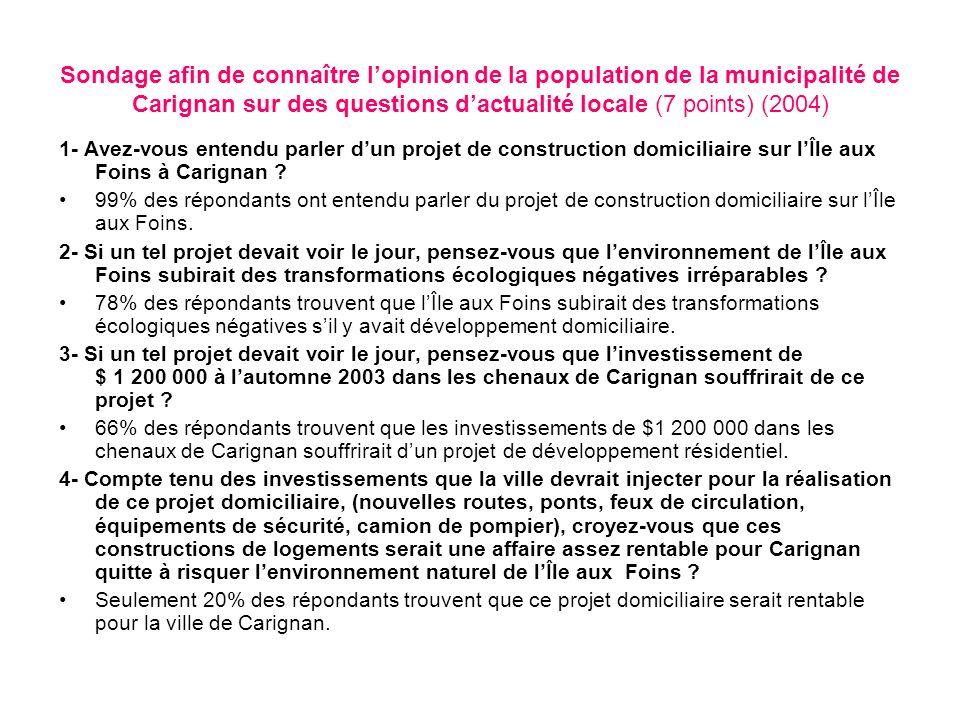 Sondage afin de connaître lopinion de la population de la municipalité de Carignan sur des questions dactualité locale (7 points) (2004) 1- Avez-vous entendu parler dun projet de construction domiciliaire sur lÎle aux Foins à Carignan .