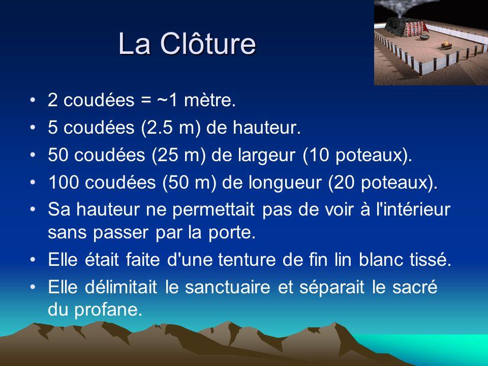La Clôture 2 coudées = ~1 mètre. 5 coudées (2.5 m) de hauteur. 50 coudées (25 m) de largeur (10 poteaux). 100 coudées (50 m) de longueur (20 poteaux).