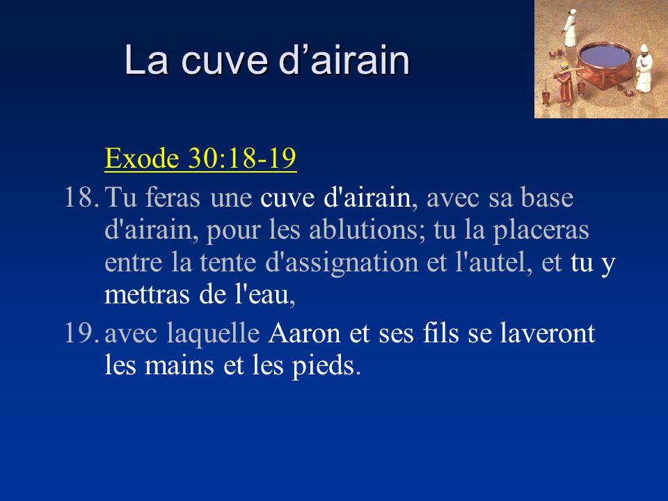 La cuve dairain Exode 30:18-19 18.Tu feras une cuve d'airain, avec sa base d'airain, pour les ablutions; tu la placeras entre la tente d'assignation e