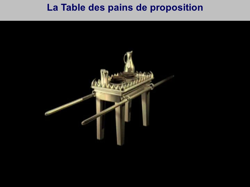 La Table des pains de proposition