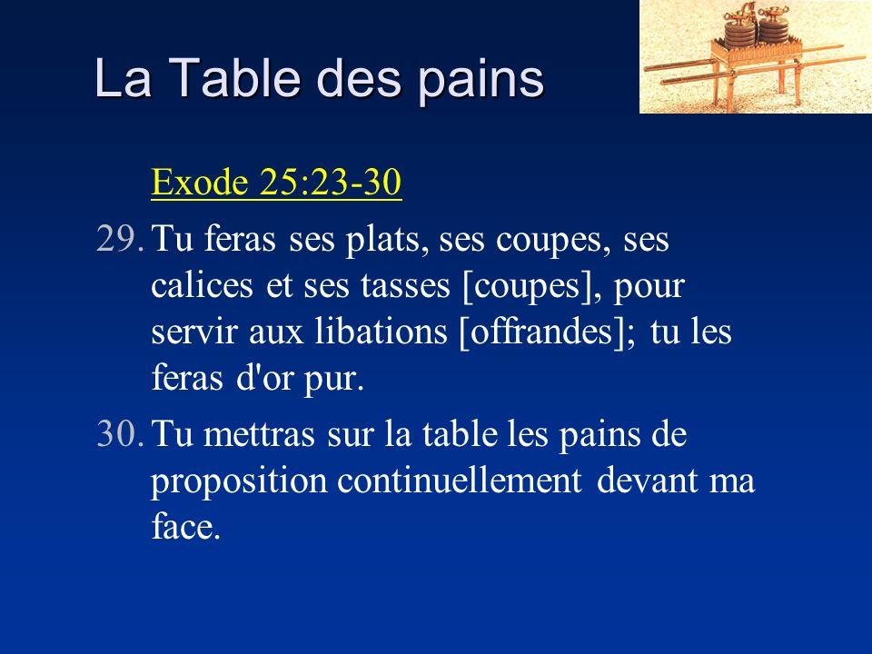 La Table des pains Exode 25:23-30 29.Tu feras ses plats, ses coupes, ses calices et ses tasses [coupes], pour servir aux libations [offrandes]; tu les