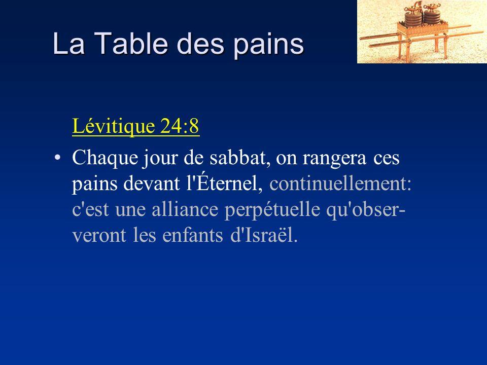 La Table des pains Lévitique 24:8 Chaque jour de sabbat, on rangera ces pains devant l'Éternel, continuellement: c'est une alliance perpétuelle qu'obs